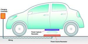 EV cireless charging diagram 9-28-10